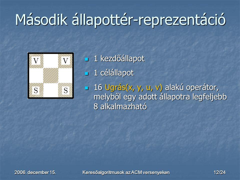 2006. december 15.Keresőalgoritmusok az ACM versenyeken12/24 1 kezdőállapot 1 kezdőállapot 1 célállapot 1 célállapot 16 Ugrás(x, y, u, v) alakú operát