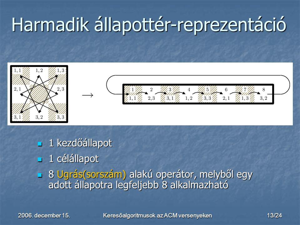 2006. december 15.Keresőalgoritmusok az ACM versenyeken13/24 1 kezdőállapot 1 kezdőállapot 1 célállapot 1 célállapot 8 Ugrás(sorszám) alakú operátor,