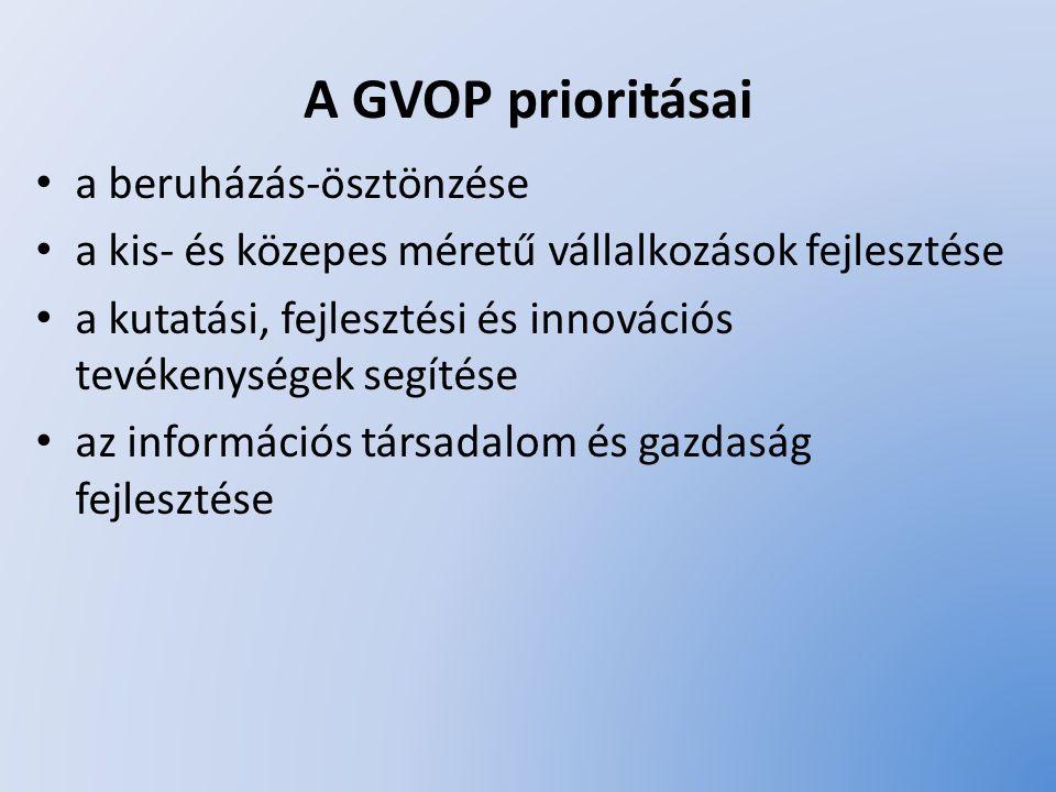 A GVOP prioritásai a beruházás-ösztönzése a kis- és közepes méretű vállalkozások fejlesztése a kutatási, fejlesztési és innovációs tevékenységek segít