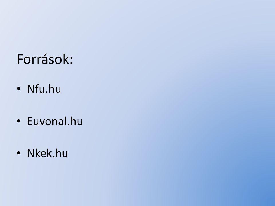 Források: Nfu.hu Euvonal.hu Nkek.hu
