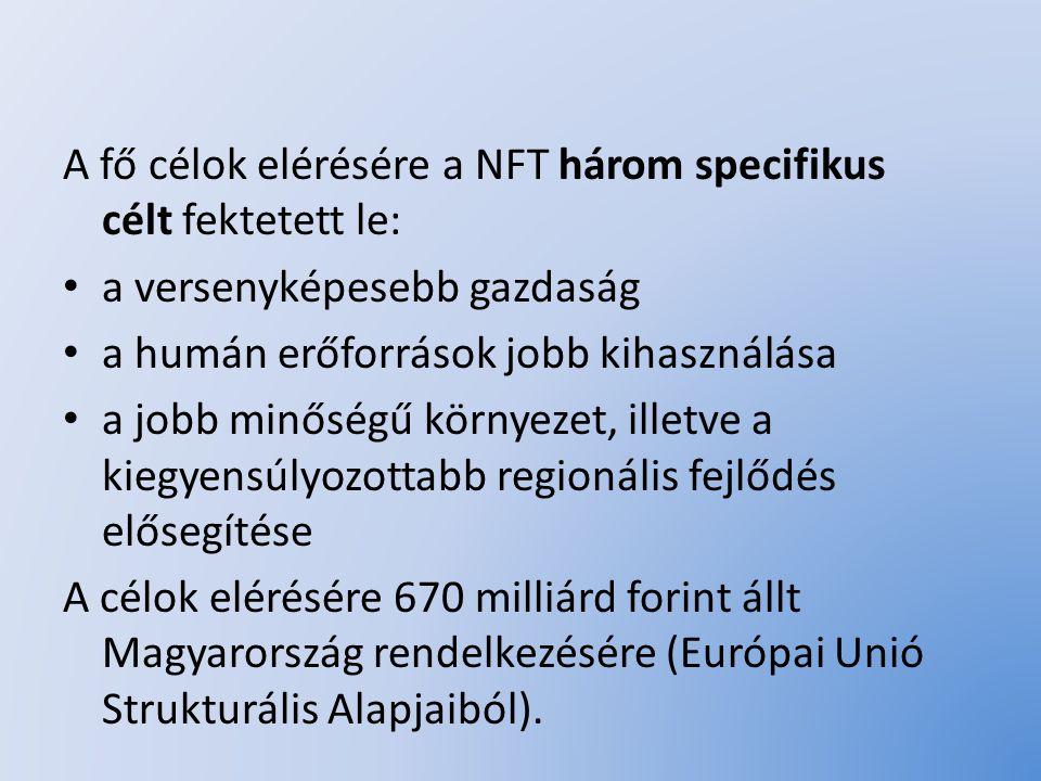 Regionális fejlesztés Operatív Program (ROP) a Regionális Operatív Program felelős az ország hét régiójának egyenrangú fejlődéséért, a különbségek megszüntetéséért fő célkitűzései: a gazdasági környezet javítása a turizmus támogatása és egyes infrastrukturális fejlesztések által, az integrált térség- és településfejlesztés, a régiók emberi erőforrásainak és tudásállományának javítása, valamint környezetgazdálkodásuk fejlesztése