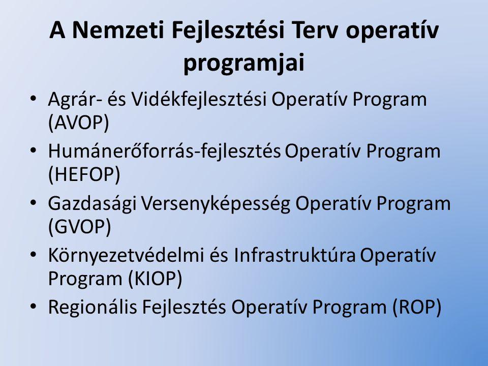 A Nemzeti Fejlesztési Terv operatív programjai Agrár- és Vidékfejlesztési Operatív Program (AVOP) Humánerőforrás-fejlesztés Operatív Program (HEFOP) G