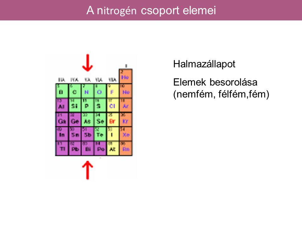 Halmazállapot Elemek besorolása (nemfém, félfém,fém) A n itrogén csoport elemei