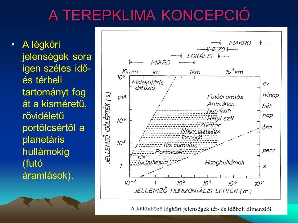 A TEREPKLIMA KONCEPCIÓ A légköri jelenségek sora igen széles idő- és térbeli tartományt fog át a kisméretű, rövidéletű portölcsértől a planetáris hull