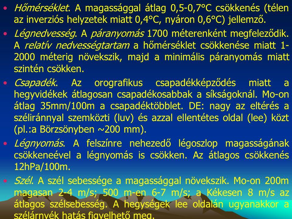 Hőmérséklet. A magassággal átlag 0,5-0,7°C csökkenés (télen az inverziós helyzetek miatt 0,4°C, nyáron 0,6°C) jellemző. Légnedvesség. A páranyomás 170