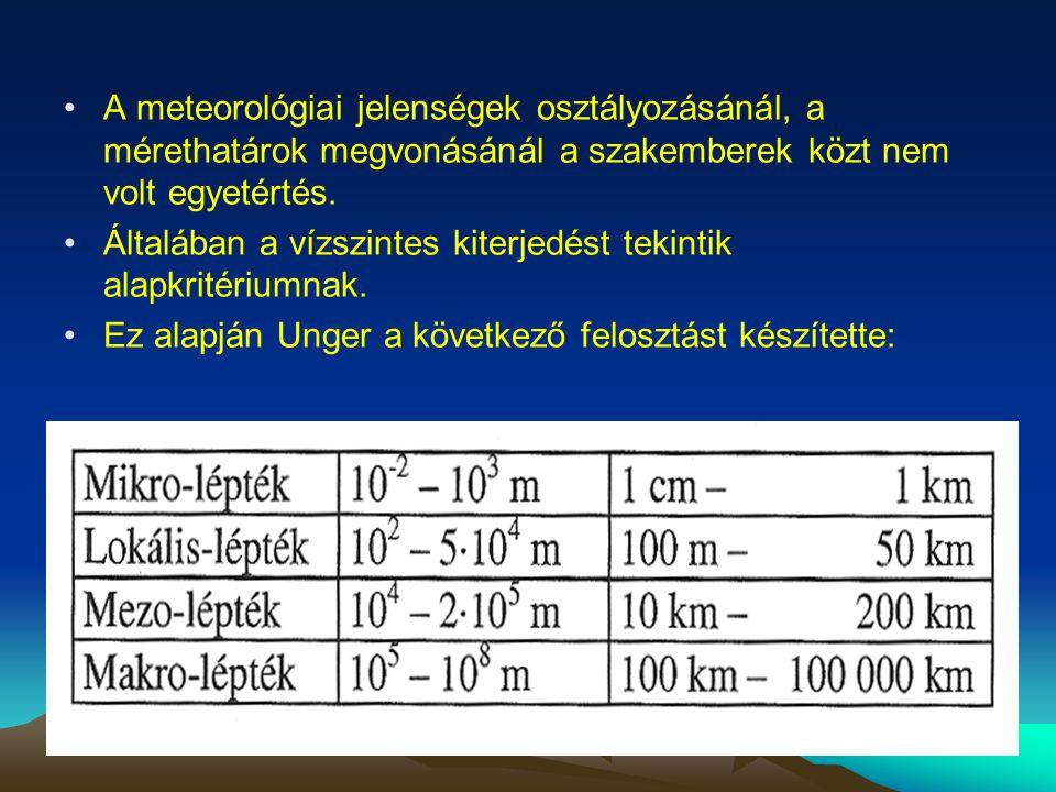 Az ábrából és a fenti táblázatból is kiderül, hogy a mezo- és mikro léptékű meteorológia jelenségek közé ékelődik a lokális (helyi) jelenségek kategóriája.