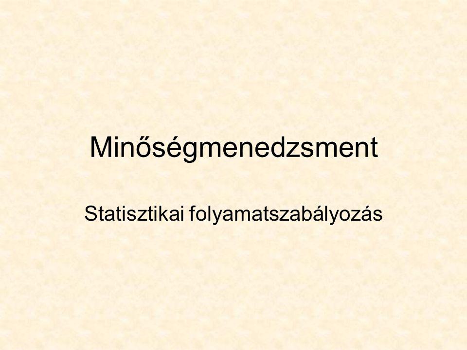 Minőségmenedzsment Statisztikai folyamatszabályozás