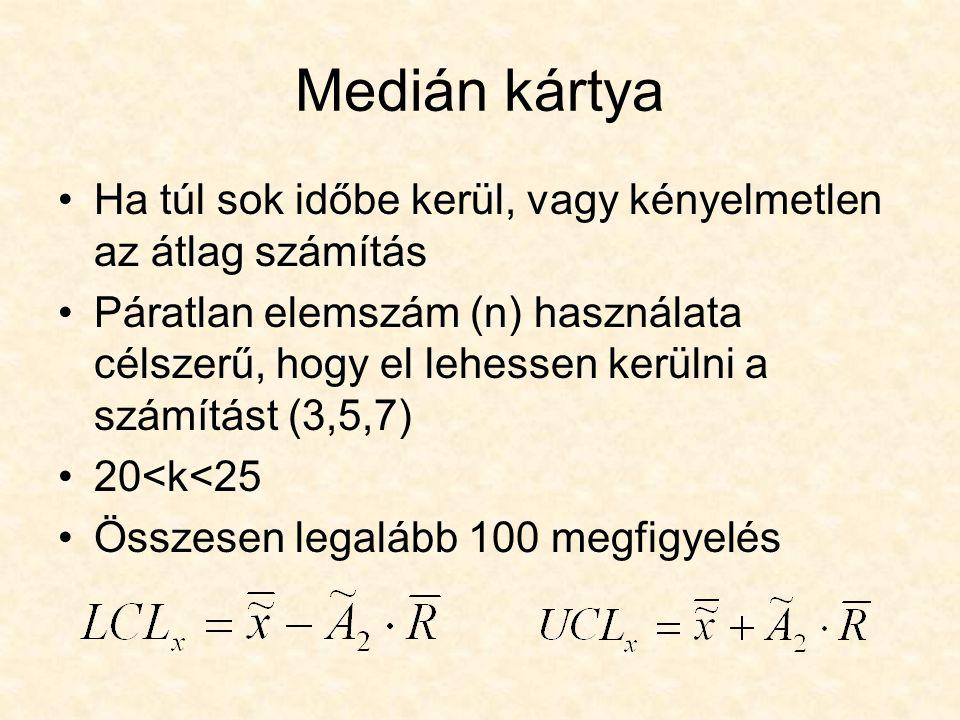 Medián kártya Ha túl sok időbe kerül, vagy kényelmetlen az átlag számítás Páratlan elemszám (n) használata célszerű, hogy el lehessen kerülni a számít