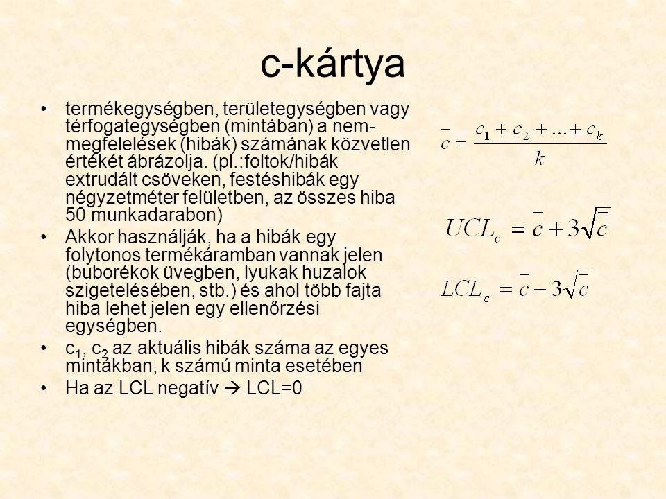 c-kártya termékegységben, területegységben vagy térfogategységben (mintában) a nem- megfelelések (hibák) számának közvetlen értékét ábrázolja. (pl.:fo
