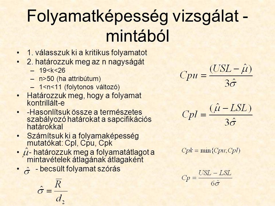 Folyamatképesség vizsgálat - mintából 1. válasszuk ki a kritikus folyamatot 2. határozzuk meg az n nagyságát –19<k<26 –n>50 (ha attribútum) –1<n<11 (f