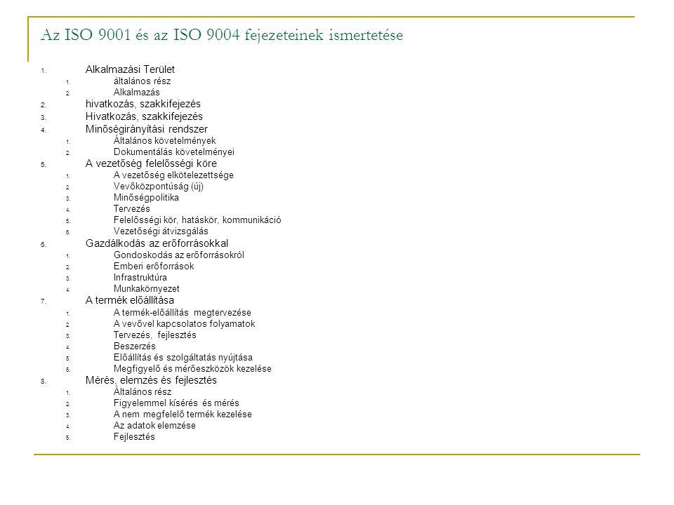 Az ISO 9001 és az ISO 9004 fejezeteinek ismertetése 1. Alkalmazási Terület 1. általános rész 2. Alkalmazás 2. hivatkozás, szakkifejezés 3. Hivatkozás,
