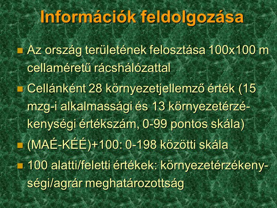 Információk feldolgozása n Az ország területének felosztása 100x100 m cellaméretű rácshálózattal n Cellánként 28 környezetjellemző érték (15 mzg-i alk