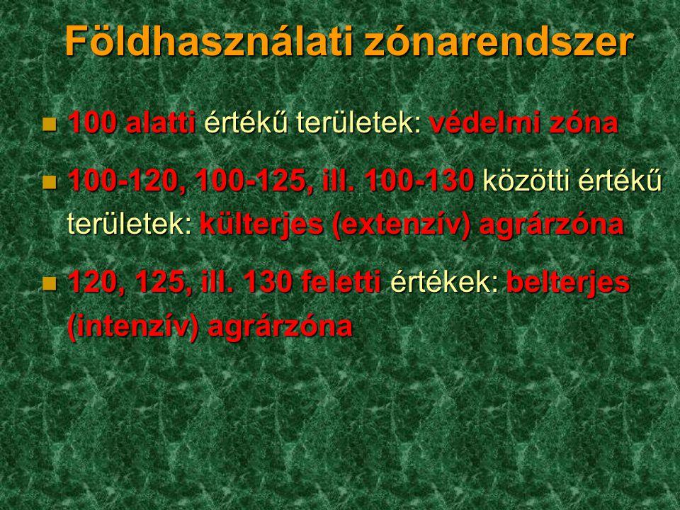 Földhasználati zónarendszer n 100 alatti értékű területek: védelmi zóna n 100-120, 100-125, ill. 100-130 közötti értékű területek: külterjes (extenzív