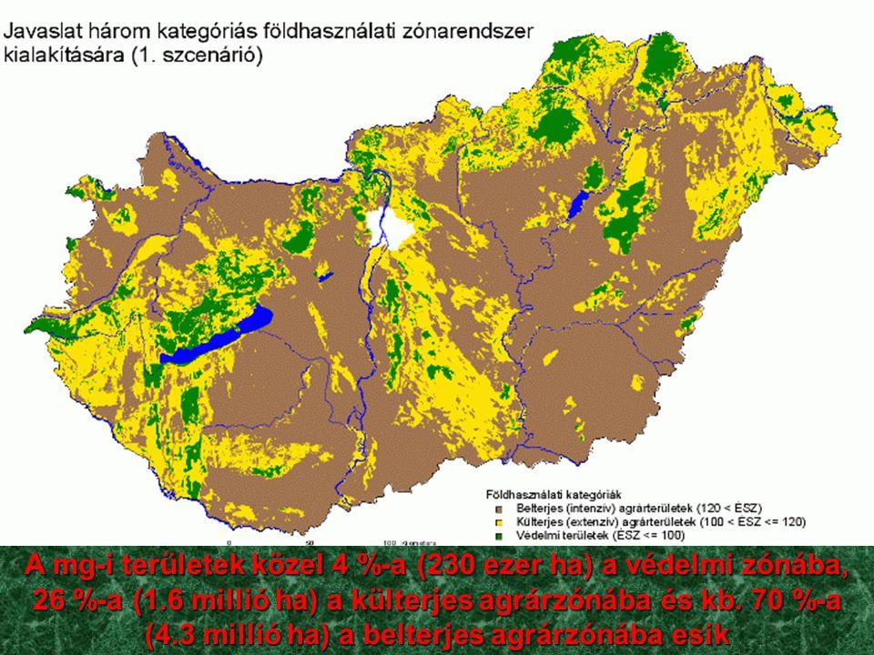 A mg-i területek közel 4 %-a (230 ezer ha) a védelmi zónába, 26 %-a (1.6 millió ha) a külterjes agrárzónába és kb. 70 %-a (4.3 millió ha) a belterjes
