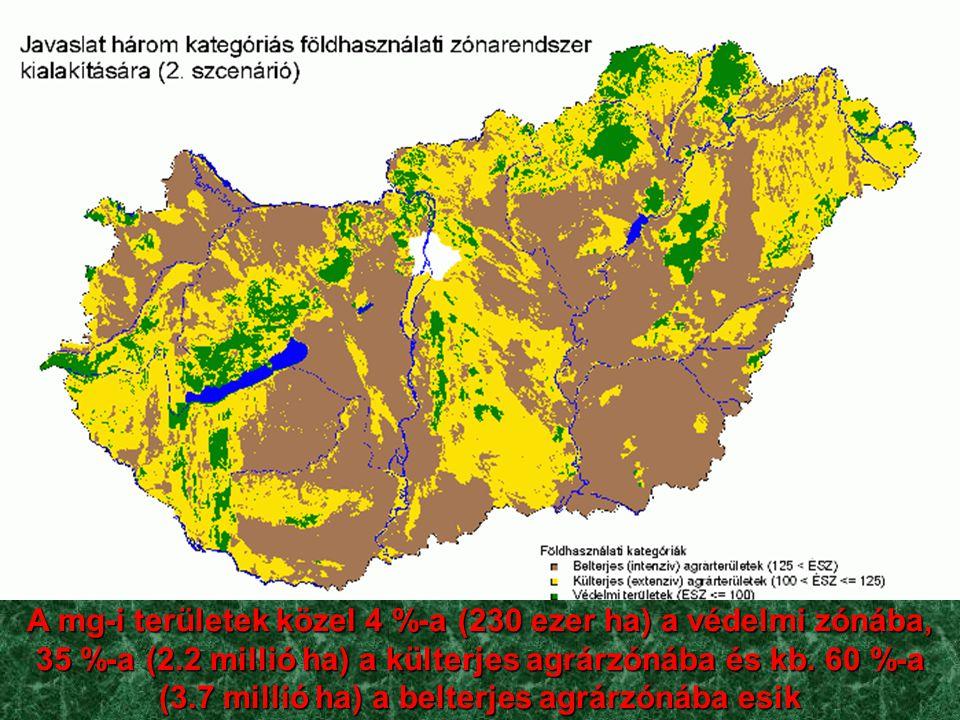 A mg-i területek közel 4 %-a (230 ezer ha) a védelmi zónába, 35 %-a (2.2 millió ha) a külterjes agrárzónába és kb. 60 %-a (3.7 millió ha) a belterjes