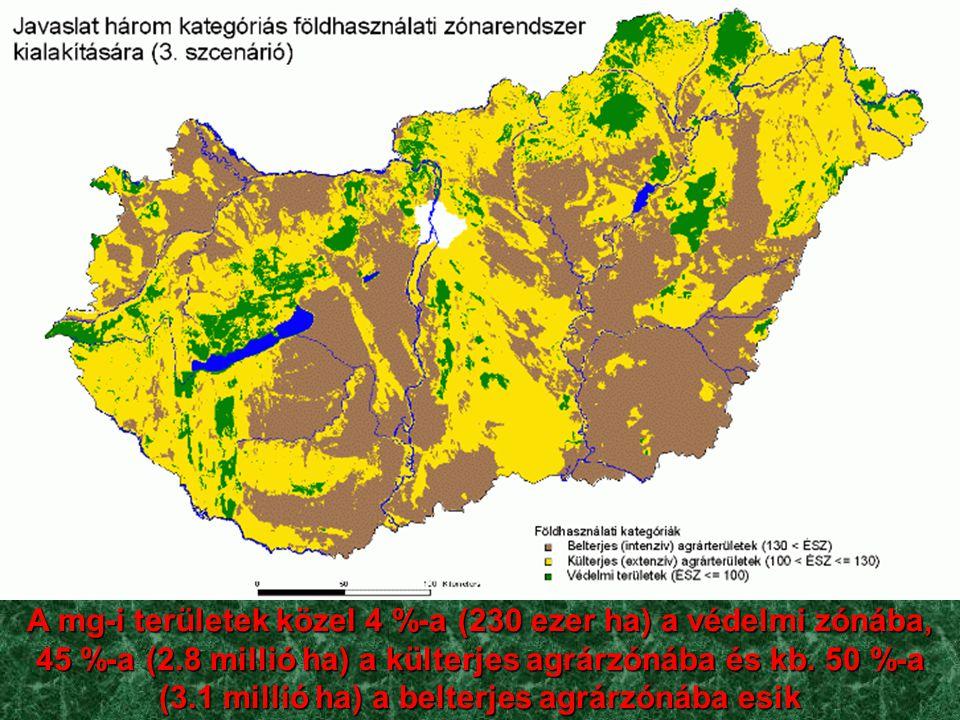 A mg-i területek közel 4 %-a (230 ezer ha) a védelmi zónába, 45 %-a (2.8 millió ha) a külterjes agrárzónába és kb. 50 %-a (3.1 millió ha) a belterjes
