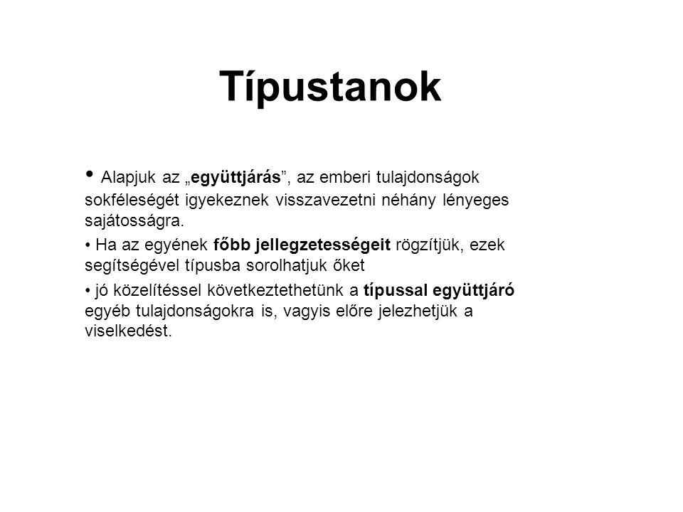 A típustanok csoportosítása Alkati (Gall, Kretschmer, Sheldon) Funkcionális (Jung, Eysenck)