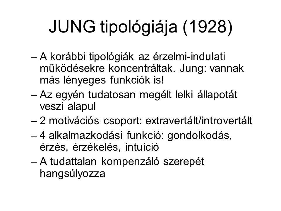 JUNG tipológiája (1928) –A korábbi tipológiák az érzelmi-indulati működésekre koncentráltak. Jung: vannak más lényeges funkciók is! –Az egyén tudatosa