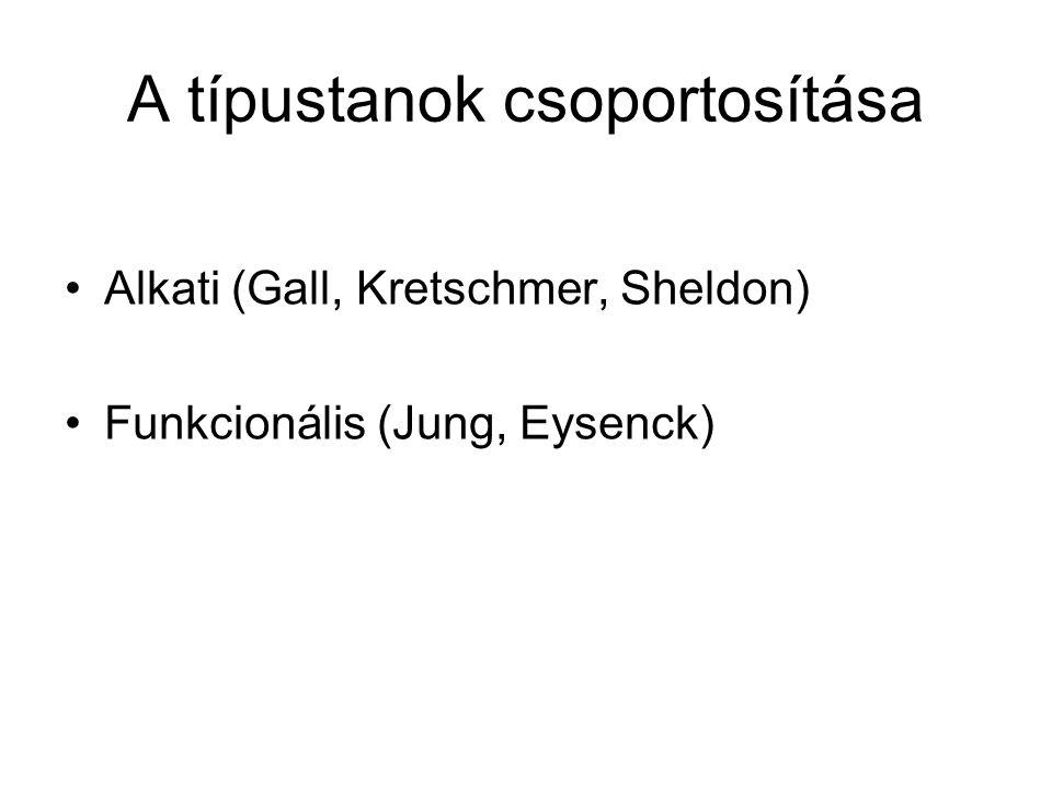 Hippokrateszi-Galenusi típusok lelki alkattestnedvőselem alap- beállítottság fogékony- ság impulzivitás szangvini- kus vérlevegőbizakodógyengenagyfokú kolerikussárga epetűzrobbané- kony erősnagyfokú melankóli- kus fekete epeföldszomorúerőskisfokú flegmati- kus nyákvízközönyösgyengekisfokú