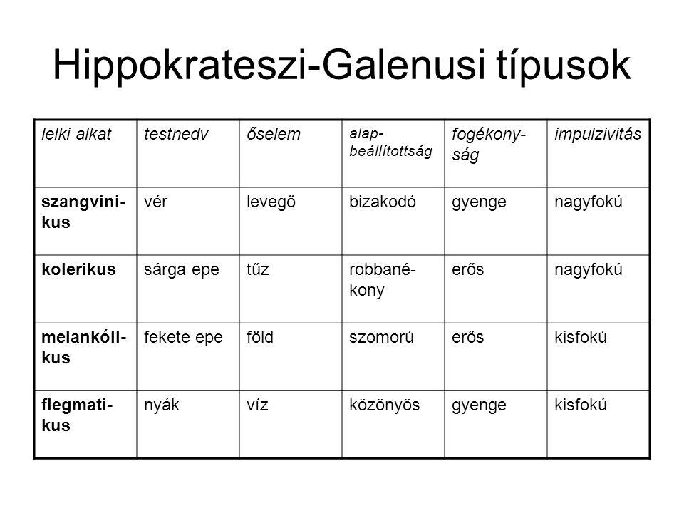 Hippokrateszi-galenusi típusok leírása Szangvinikus: megjelenéséből életkedv árad, húsos, egészséges arcszínű, gyors mozgású és felfogású.