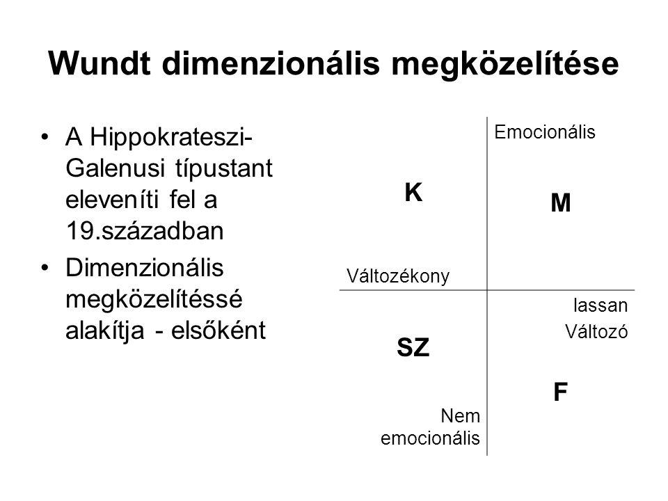 Pavlov biológiai modellje Az emésztő- és idegrendszer pszichofiziológiai vizsgálata, kondicionálásos kísérletek A személyiség meghatározói: az idegrendszer izgalmi és ingerület-gátlási folyamatainak egyensúlya  Erős és gyenge idegrendszertípus  Kiegyensúlyozott és kiegyensúlyozatlan idegrendszer Kritika: idegrendszer ≠ magatartás