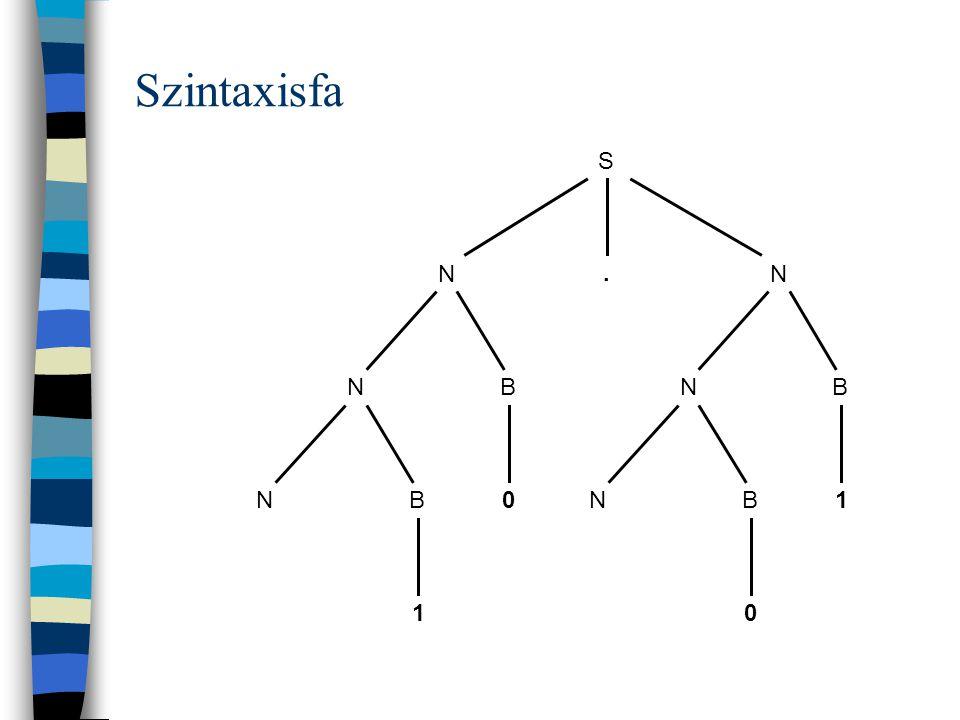 Példa: Bináris valós konstansok n Szemantikai egyenletek és a lokális függőség r N v l 0 r B v 1