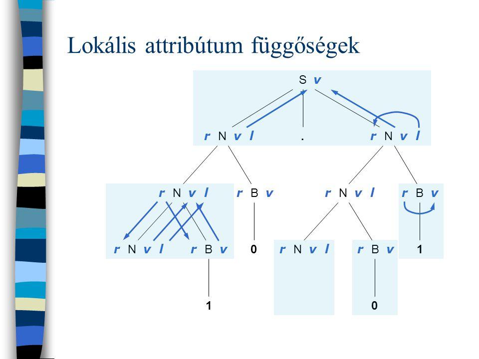 Attribútum előfordulások. S v 0 01 1 r N v l r B v