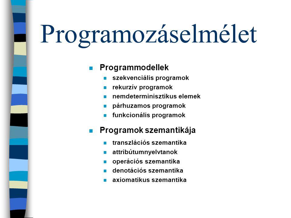 Programozáselmélet n Programmodellek n szekvenciális programok n rekurzív programok n nemdeterminisztikus elemek n párhuzamos programok n funkcionális programok n Programok szemantikája n transzlációs szemantika n attribútumnyelvtanok n operációs szemantika n denotációs szemantika n axiomatikus szemantika
