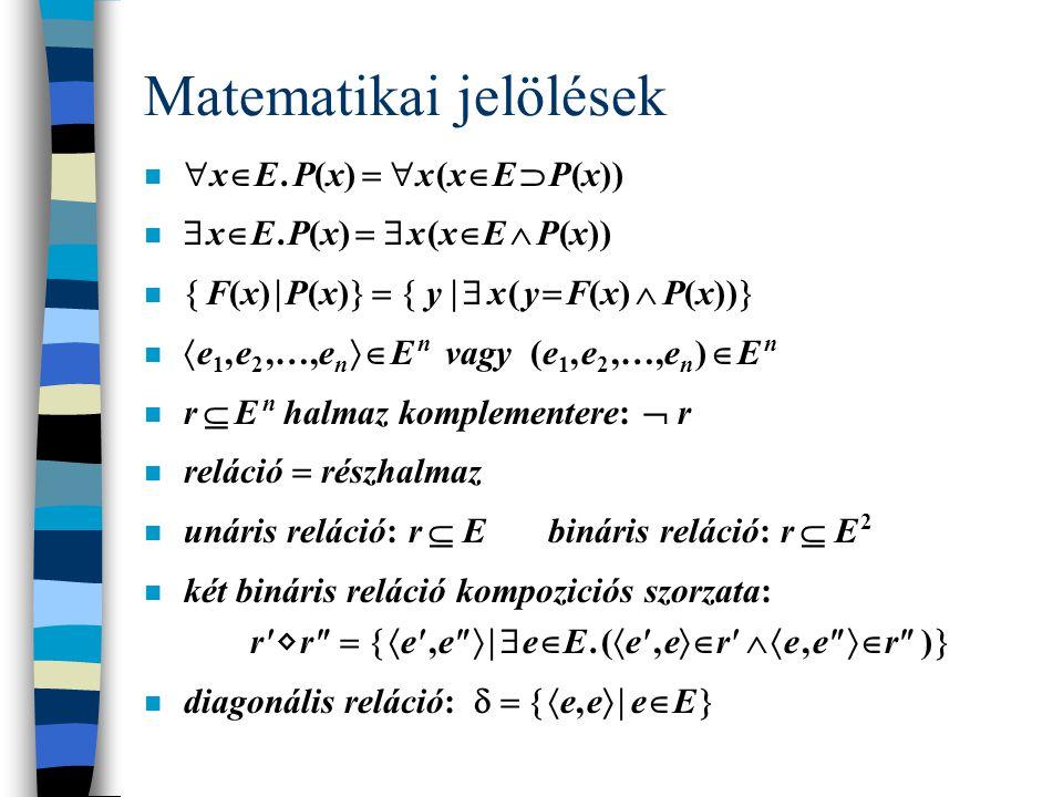 Axiomatikus szemantika Magasabb absztrakciós szint: nem a program inputja és outputja közti kapcsolat közvetlen leírása a cél. n Feladat (pl. input- é