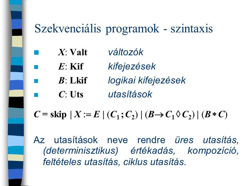 Matematikai jelölések n kép és inverzkép néhány tulajdonsága ( p, q unáris, r, s bináris relációk):  monotonitás: Ha p  q és r  s, akkor p ◊ r  q ◊ s és r ◊ p  s ◊ q  asszociativitás: (p ◊ r) ◊ s = p ◊ (r ◊ s), (r ◊ s) ◊ q = r ◊ (s ◊ q) hatványhalmaz: P  E  n fügvényhalmaz: D  E n az f  D  E függvény értékének a d helyen e -re való módosítása: f d → e