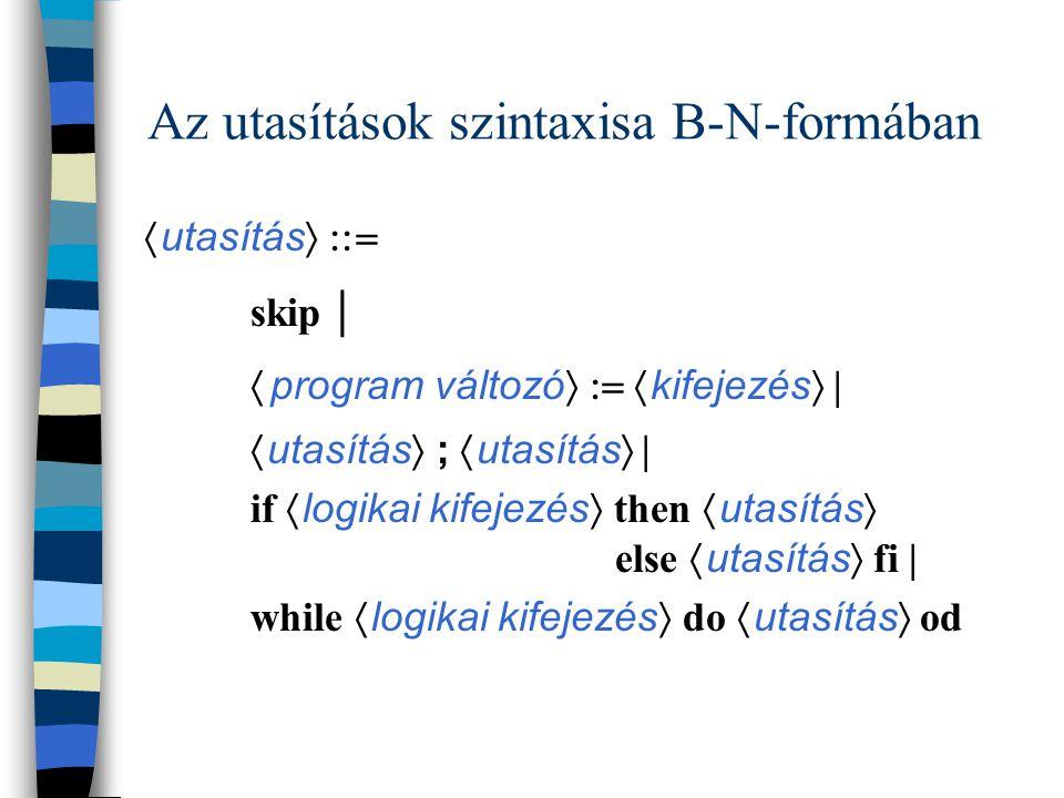 Szekvenciális programok - szintaxis X: Valt változók E: Kif kifejezések B: Lkif logikai kifejezések C: Uts utasítások C = skip | X  E | (C 1 ; C 2 ) | (B  C 1  C 2 ) | (B  C) Az utasítások neve rendre üres utasítás, (determinisztikus) értékadás, kompozíció, feltételes utasítás, ciklus utasítás.