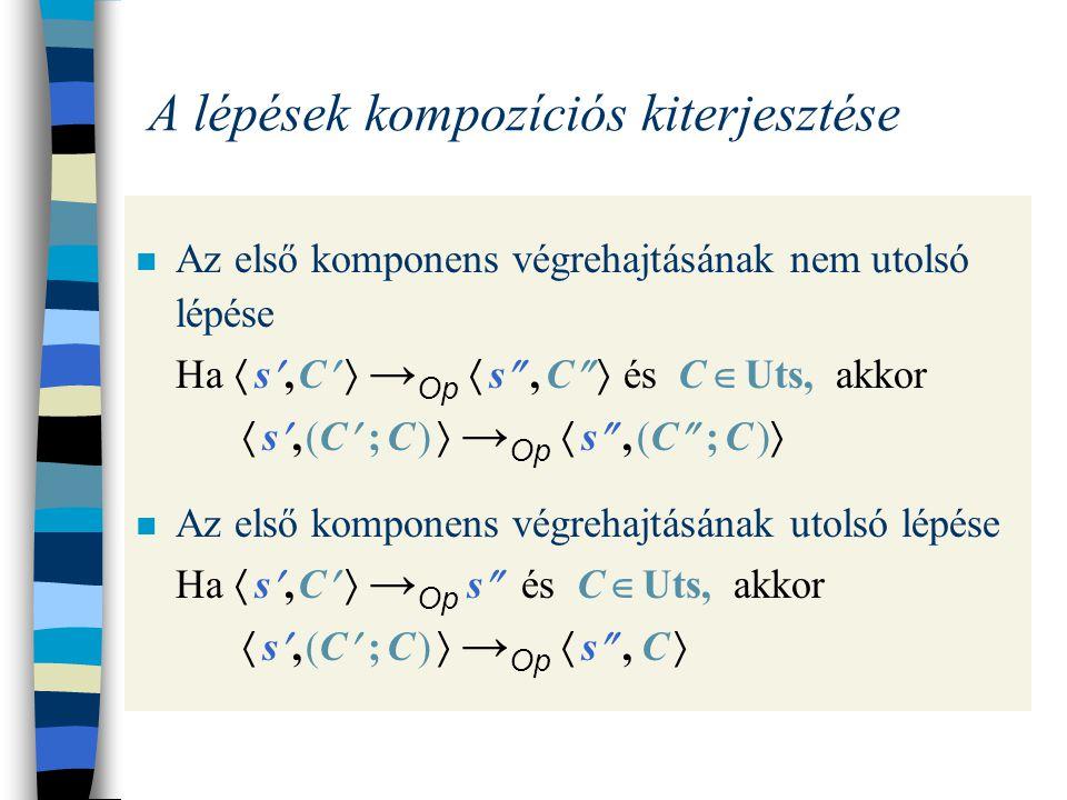 A ciklus utasítás végrehajtásának első lépése Feltételkiértékelés és belépés a ciklusba  s, (B  C)  → Op  s, (C ; (B  C))  minden B  Lkif, C  Uts és s  B esetén Feltételkiértékelés és kilépés a ciklusból  s, (B  C)  → Op s minden B  Lkif, C  Uts és s  B esetén