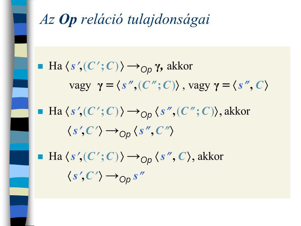 Az Op reláció tulajdonságai S ◊ Op   n Ha C nem kompozíció, akkor | Op (  s, C  ) |  1 n | Op (  s, (C ; C )  ) |  | Op (  s, C  ) |