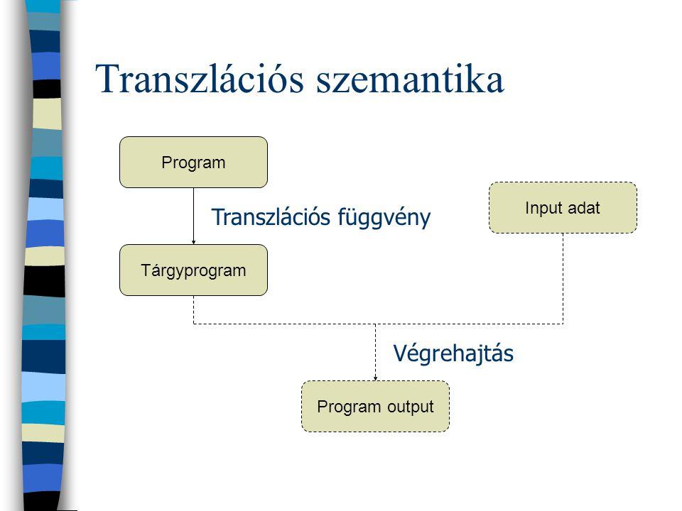 Transzlációs szemantika Program Input adat Tárgyprogram Program output Transzlációs függvény Végrehajtás