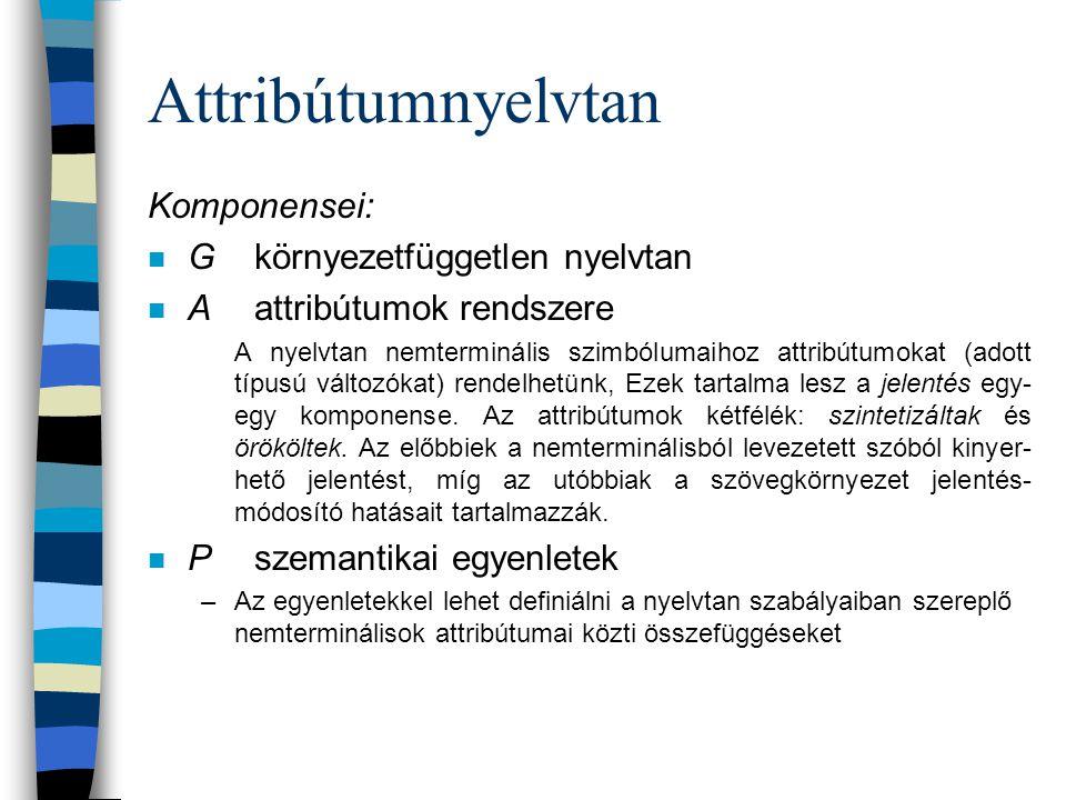 Attribútumnyelvtan Komponensei: n G környezetfüggetlen nyelvtan n A attribútumok rendszere A nyelvtan nemterminális szimbólumaihoz attribútumokat (adott típusú változókat) rendelhetünk, Ezek tartalma lesz a jelentés egy- egy komponense.