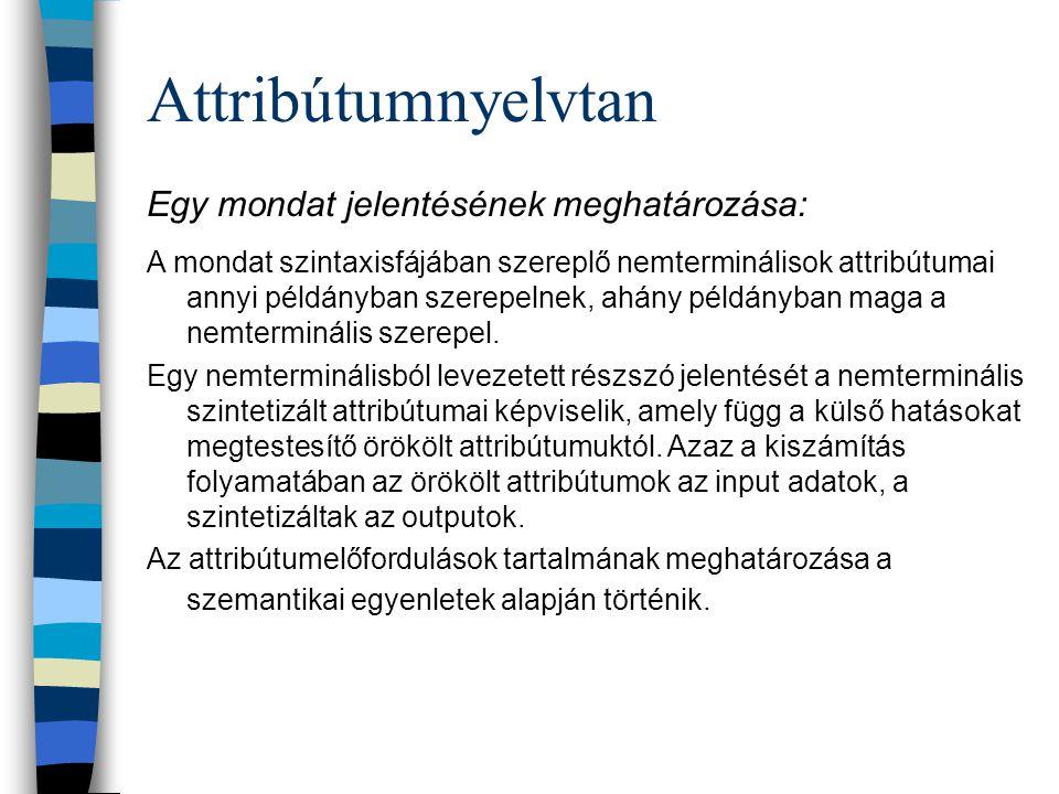 Attribútumnyelvtan Komponensei: n G környezetfüggetlen nyelvtan n A attribútumok rendszere A nyelvtan nemterminális szimbólumaihoz attribútumokat (ado