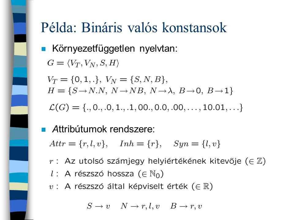 Attribútumfüggőségek sémája p A q u B vx C y... Szintetizált attribútumok: q, v, y Örökölt attribútumok: p, u, x
