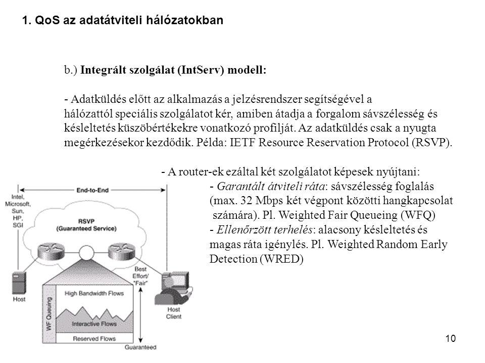 10 1. QoS az adatátviteli hálózatokban b.) Integrált szolgálat (IntServ) modell: - Adatküldés előtt az alkalmazás a jelzésrendszer segítségével a háló