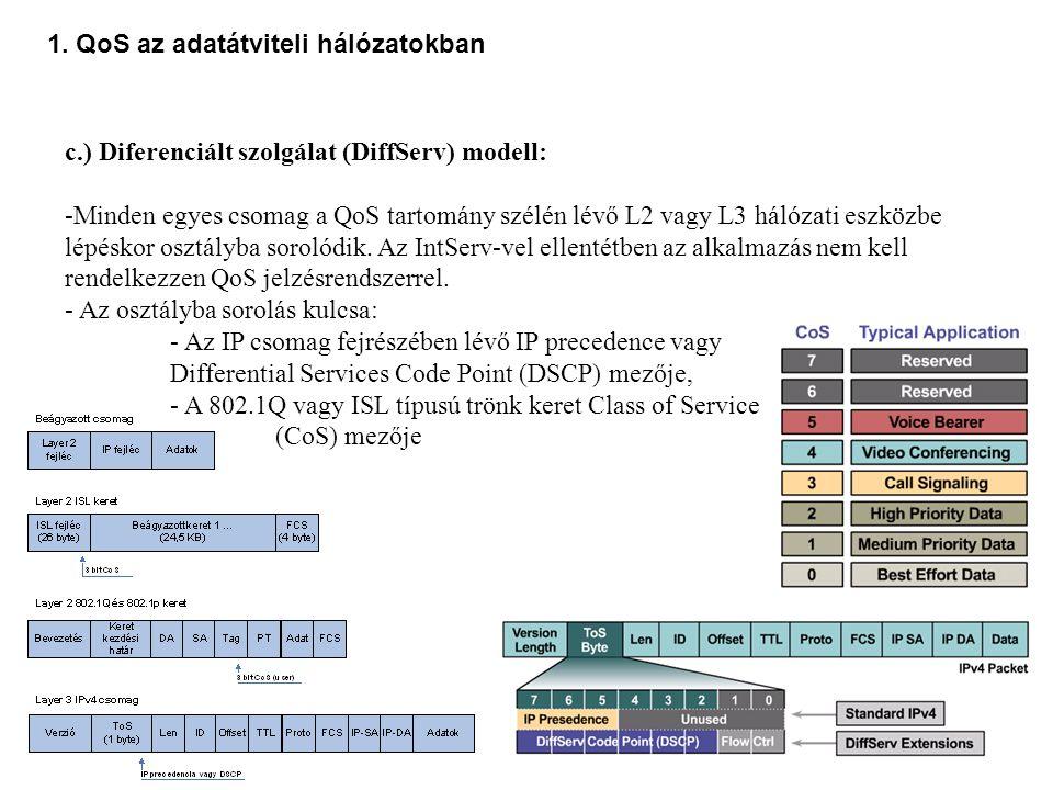 11 1. QoS az adatátviteli hálózatokban c.) Diferenciált szolgálat (DiffServ) modell: -Minden egyes csomag a QoS tartomány szélén lévő L2 vagy L3 hálóz