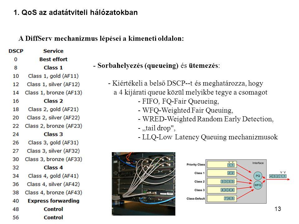 13 1. QoS az adatátviteli hálózatokban A DiffServ mechanizmus lépései a kimeneti oldalon: - Sorbahelyezés (queueing) és ütemezés: - Kiértékeli a belső