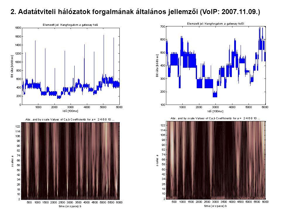 18 2. Adatátviteli hálózatok forgalmának általános jellemzői (VoIP: 2007.11.09.)