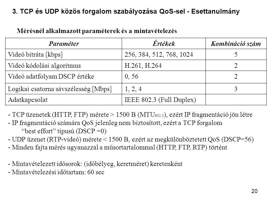 20 3. TCP és UDP közös forgalom szabályozása QoS-sel - Esettanulmány Mérésnél alkalmazott paraméterek és a mintavételezés - TCP üzenetek (HTTP, FTP) m