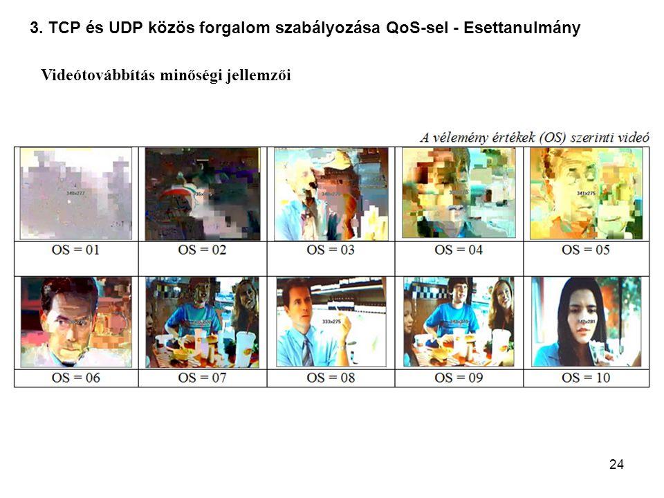 24 3. TCP és UDP közös forgalom szabályozása QoS-sel - Esettanulmány Videótovábbítás minőségi jellemzői