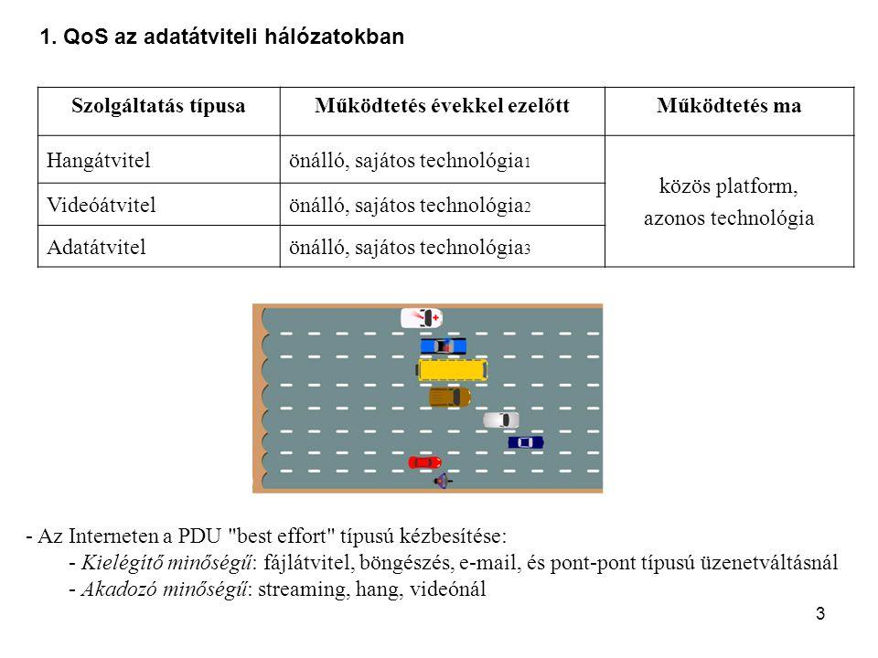14 2. Adatátviteli hálózatok forgalmának általános jellemzői