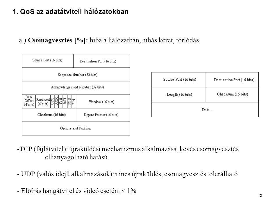5 1. QoS az adatátviteli hálózatokban a.) Csomagvesztés [%]: hiba a hálózatban, hibás keret, torlódás -TCP (fájlátvitel): újraküldési mechanizmus alka