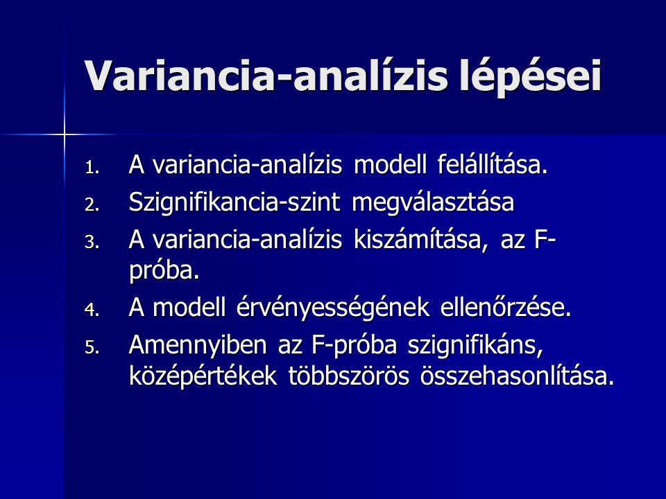 Variancia-analízis lépései 1. A variancia-analízis modell felállítása. 2. Szignifikancia-szint megválasztása 3. A variancia-analízis kiszámítása, az F