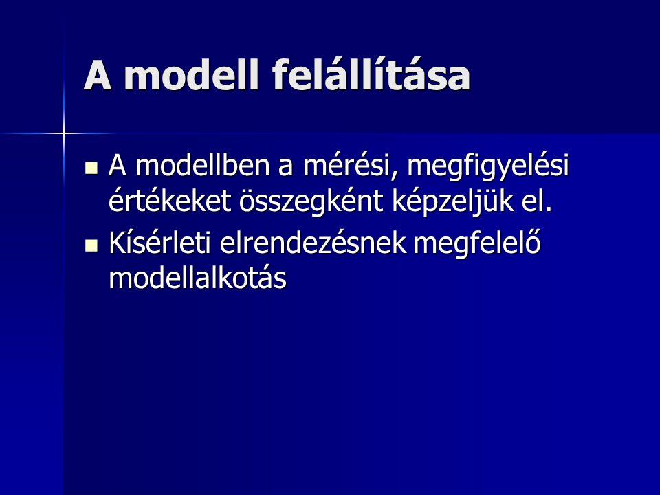 A modell felállítása A modellben a mérési, megfigyelési értékeket összegként képzeljük el. A modellben a mérési, megfigyelési értékeket összegként kép