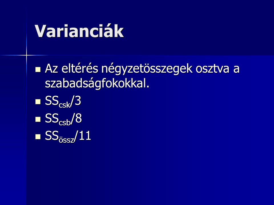 Varianciák Az eltérés négyzetösszegek osztva a szabadságfokokkal. Az eltérés négyzetösszegek osztva a szabadságfokokkal. SS csk /3 SS csk /3 SS csb /8