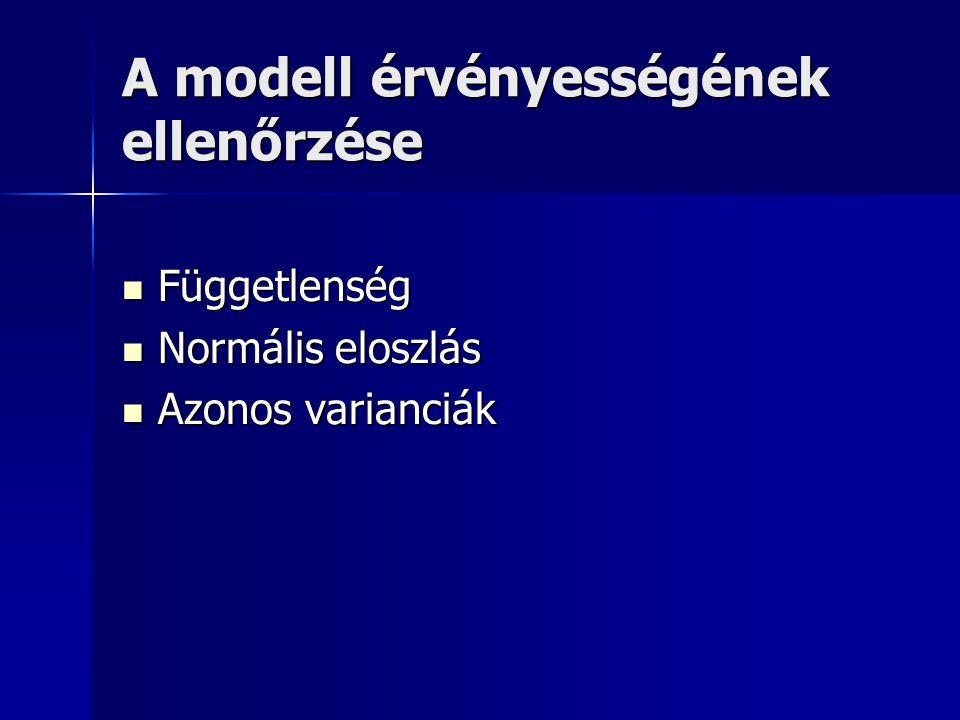 A modell érvényességének ellenőrzése Függetlenség Függetlenség Normális eloszlás Normális eloszlás Azonos varianciák Azonos varianciák
