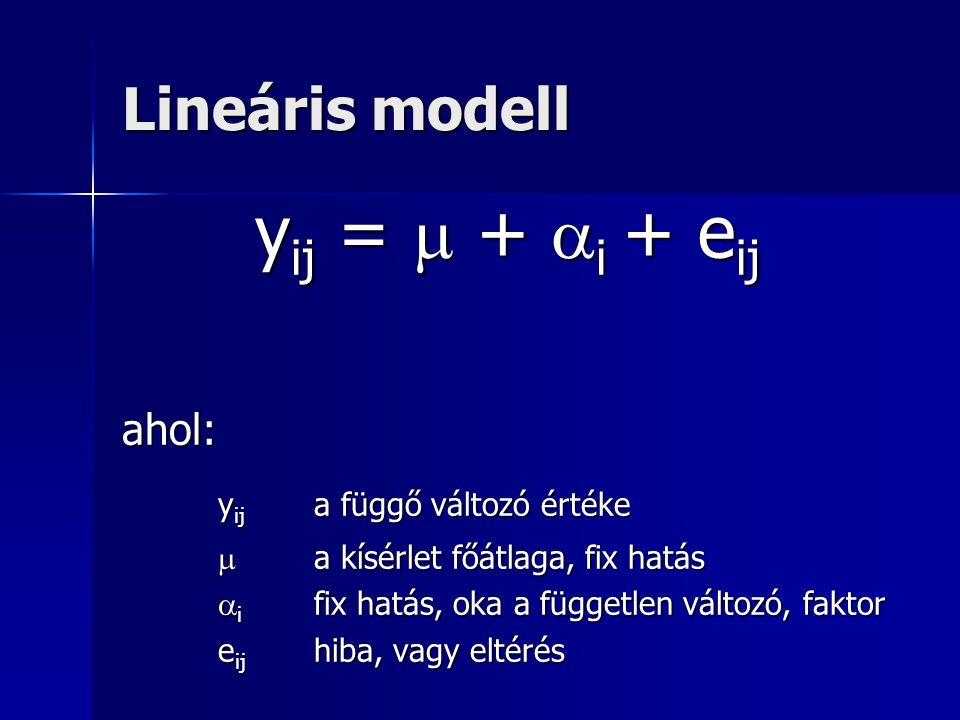 Lineáris modell y ij =  +  i + e ij ahol: y ij a függő változó értéke  a kísérlet főátlaga, fix hatás  i fix hatás, oka a független változó, fakto